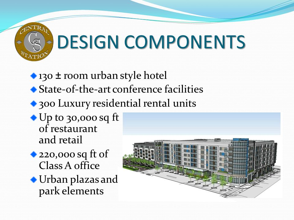 DESIGN COMPONENTS 130 ± room urban style hotel