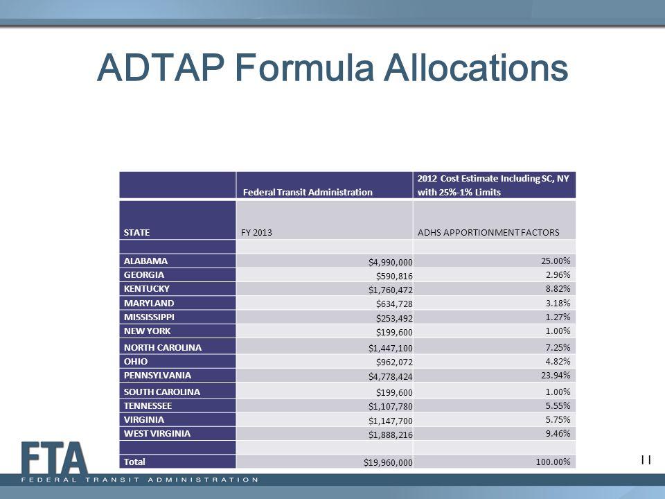 ADTAP Formula Allocations