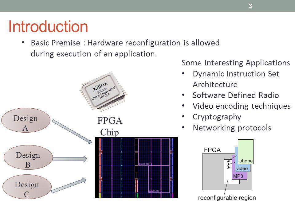 Introduction FPGA Chip