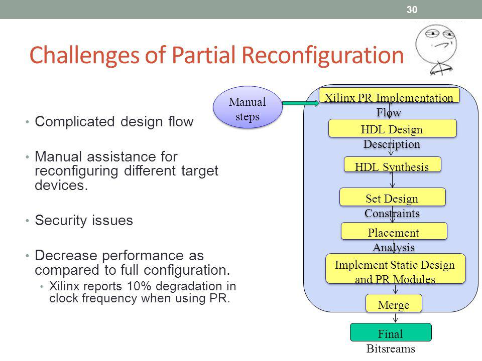 Challenges of Partial Reconfiguration