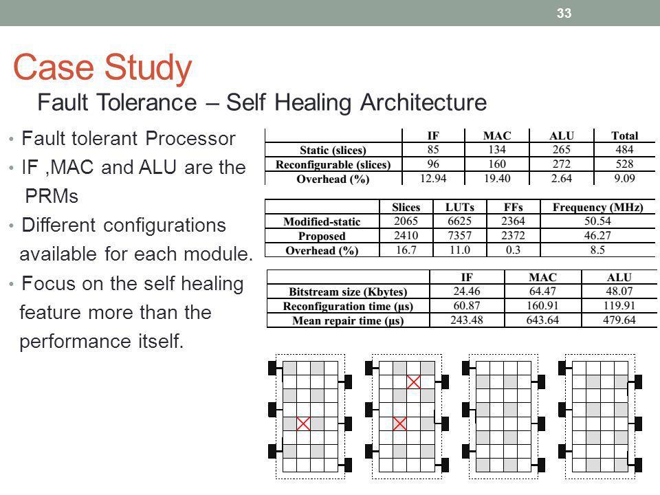 Case Study Fault Tolerance – Self Healing Architecture