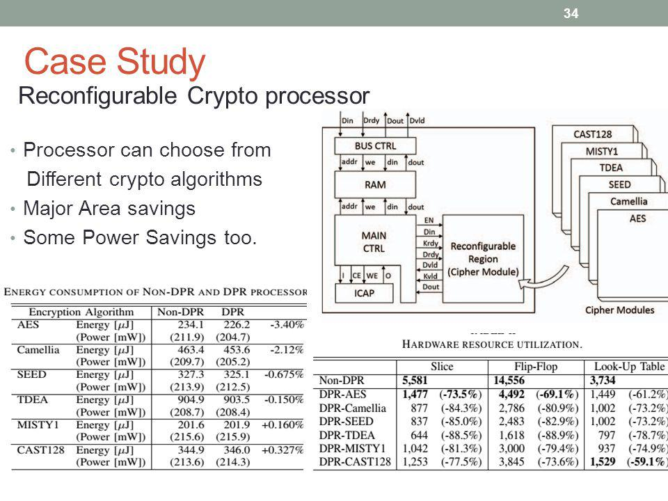 Case Study Reconfigurable Crypto processor Processor can choose from