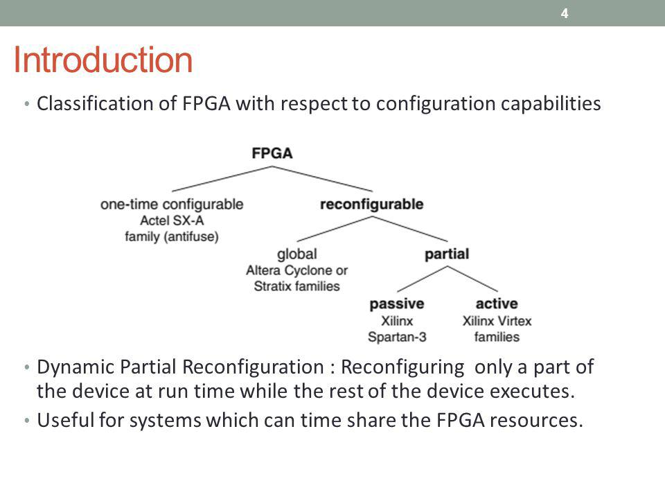 Introduction Classification of FPGA with respect to configuration capabilities.