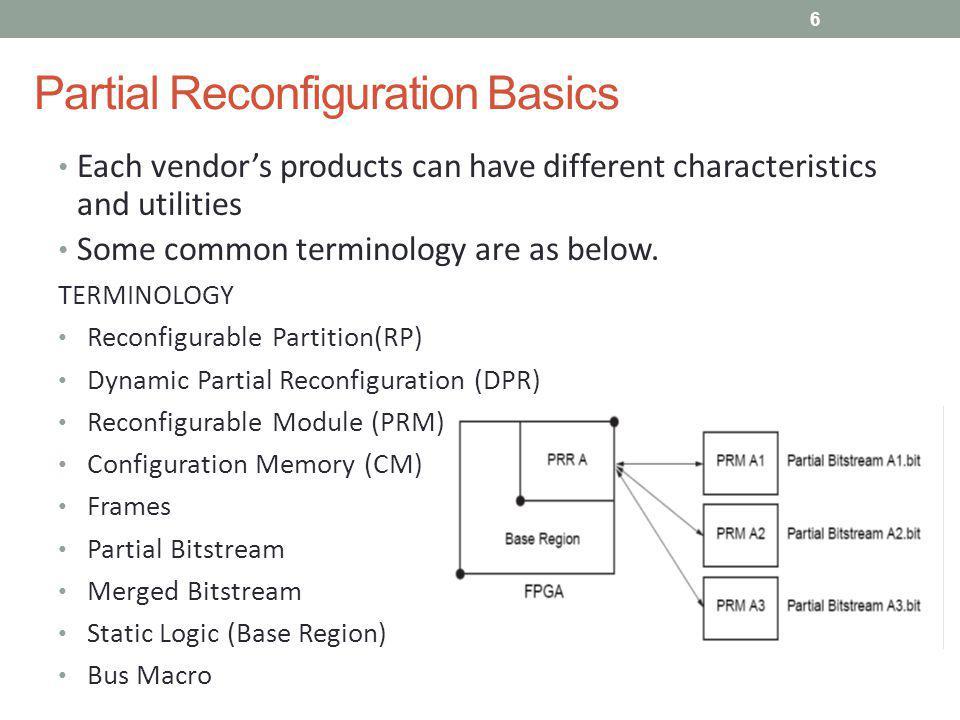 Partial Reconfiguration Basics