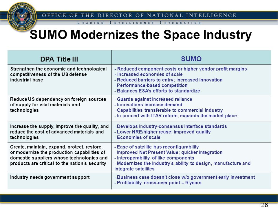 SUMO Modernizes the Space Industry