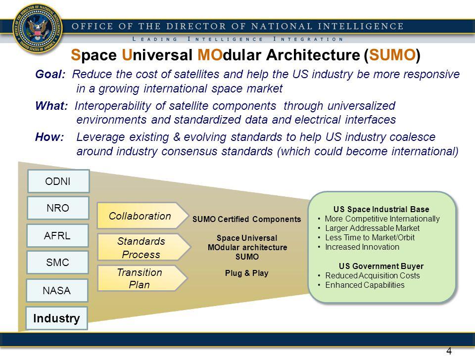 Space Universal MOdular Architecture (SUMO)