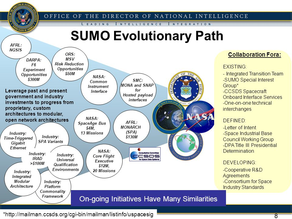 SUMO Evolutionary Path