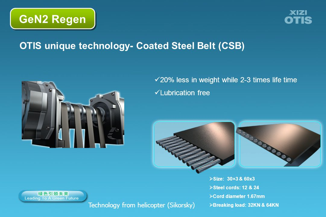 GeN2 Regen OTIS unique technology- Coated Steel Belt (CSB)