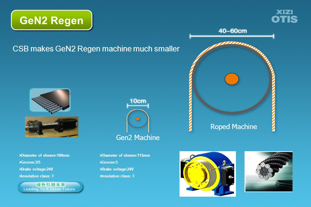 GeN2 Regen CSB makes GeN2 Regen machine much smaller Roped Machine