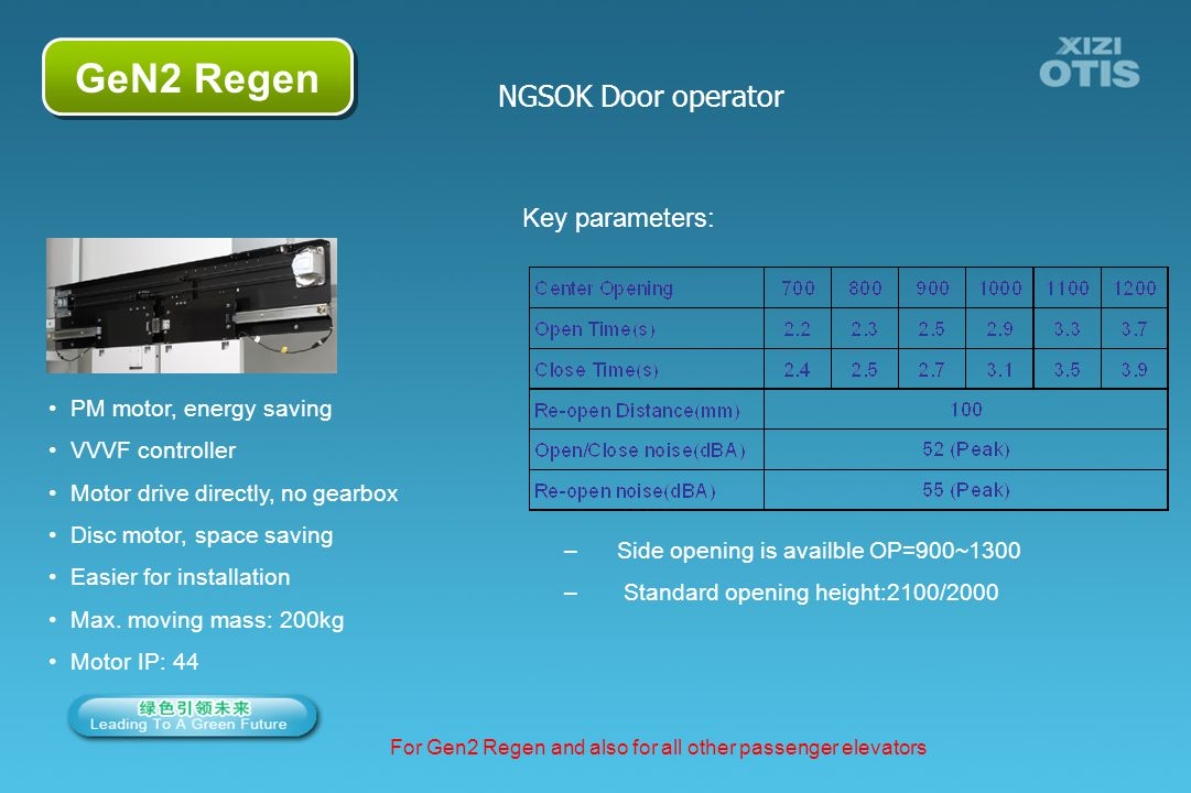 GeN2 Regen NGSOK Door operator Key parameters: PM motor, energy saving