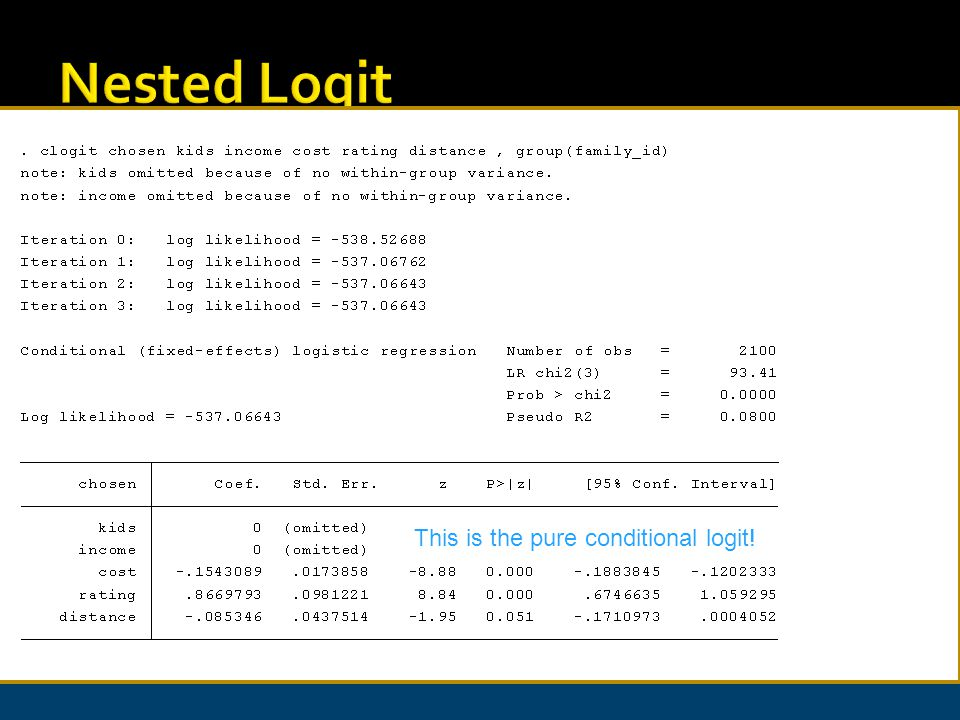 Nested Logit This is the pure conditional logit!