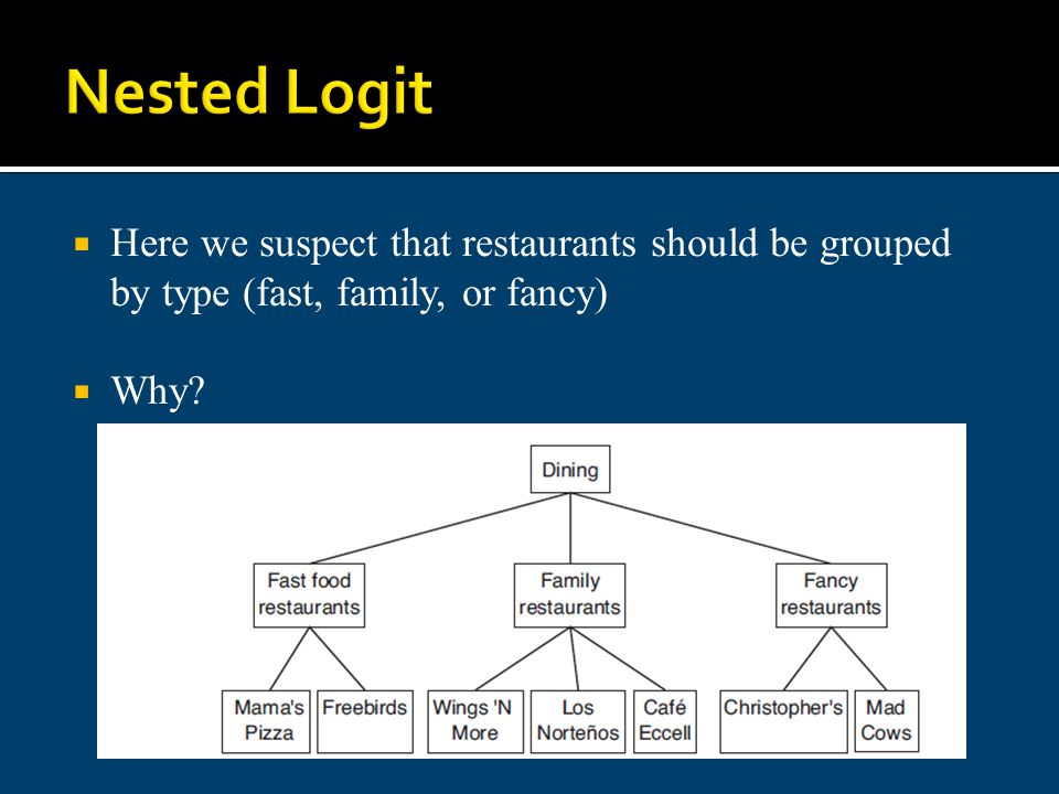 Nested Logit Here we suspect that restaurants should be grouped by type (fast, family, or fancy) Why