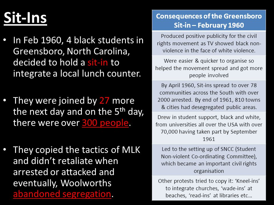 Consequences of the Greensboro Sit-in – February 1960