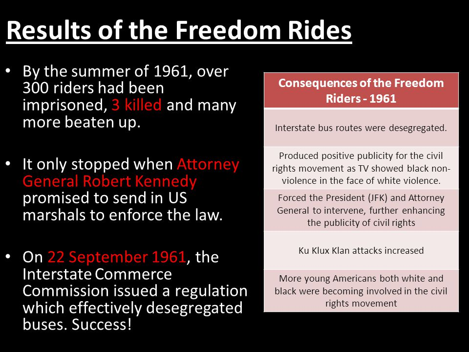 Results of the Freedom Rides