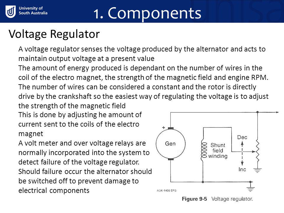 1. Components Voltage Regulator