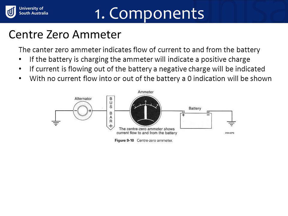 1. Components Centre Zero Ammeter