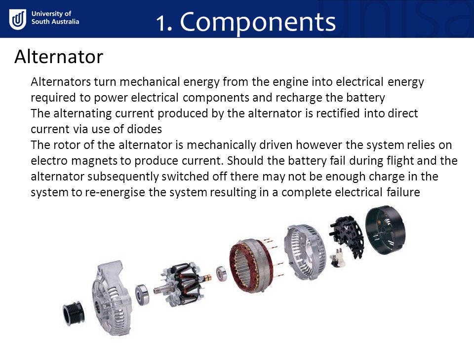 1. Components Alternator