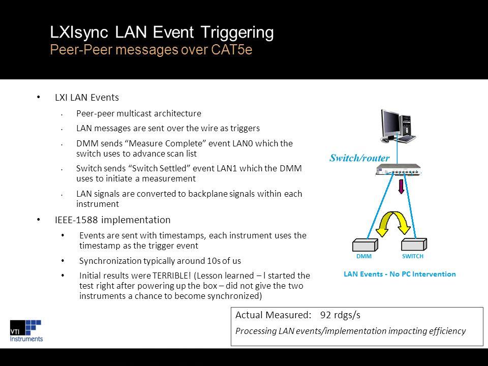 LXIsync LAN Event Triggering