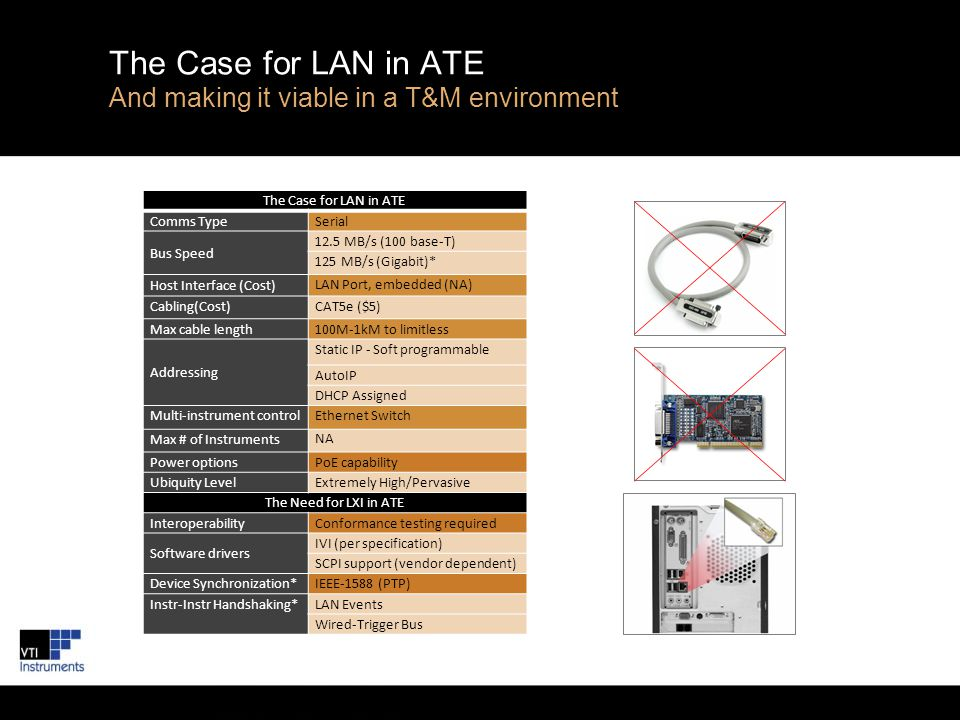 The Case for LAN in ATE And making it viable in a T&M environment