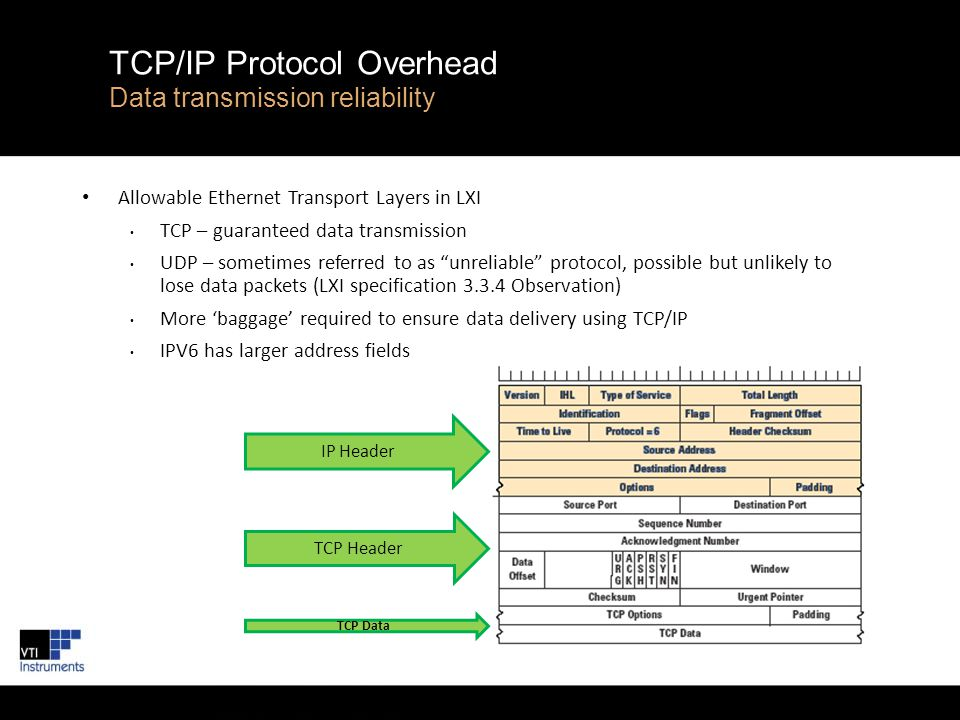 TCP/IP Protocol Overhead Data transmission reliability