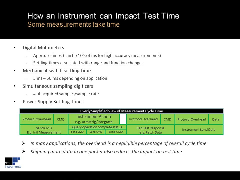 How an Instrument can Impact Test Time Some measurements take time
