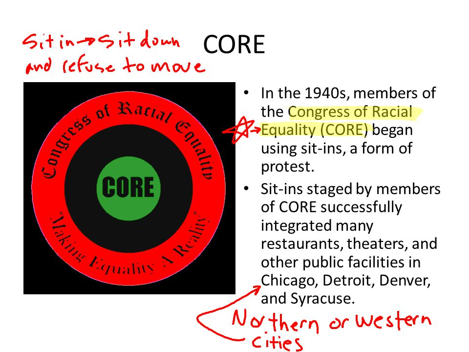 CORE In the 1940s, members of the Congress of Racial Equality (CORE) began using sit-ins, a form of protest.