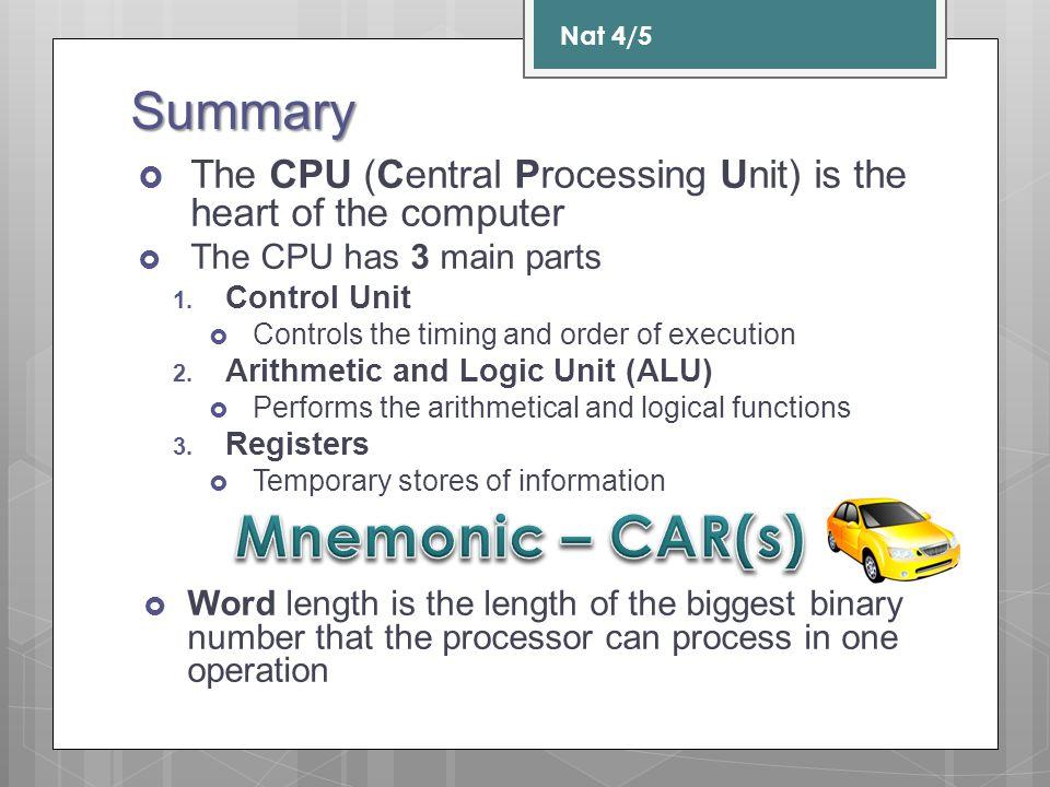 Mnemonic – CAR(s) Summary