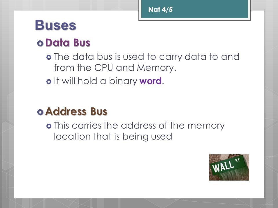 Buses Data Bus Address Bus
