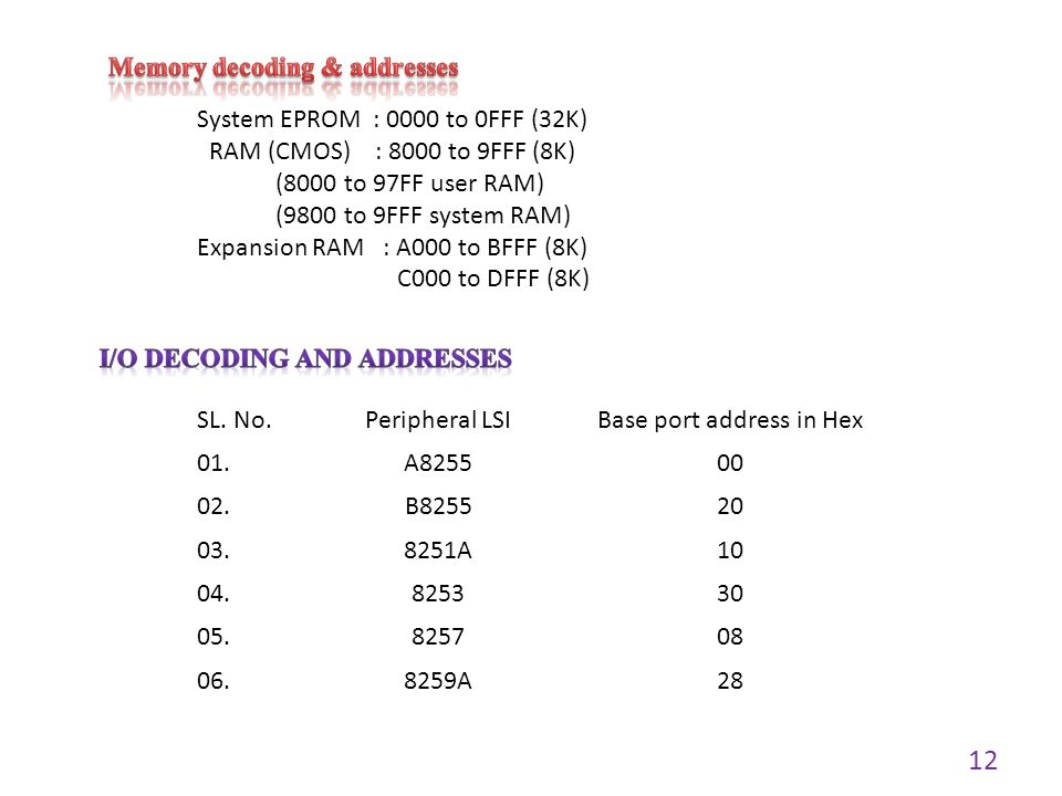 Base port address in Hex