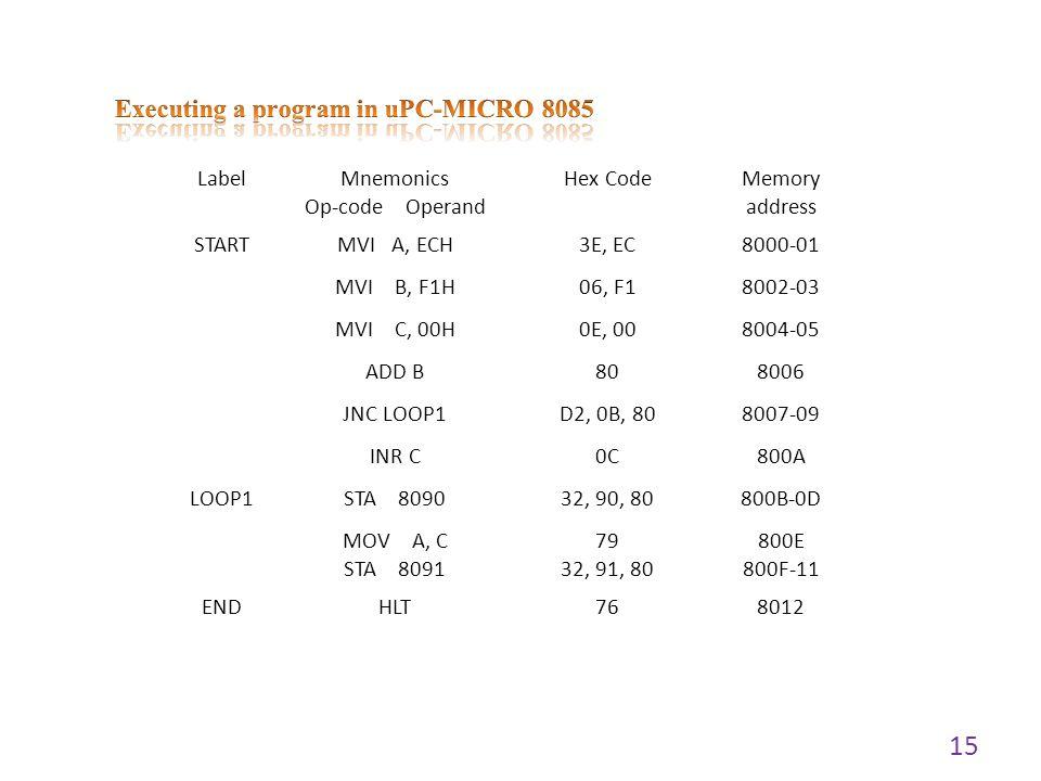 Executing a program in uPC-MICRO 8085