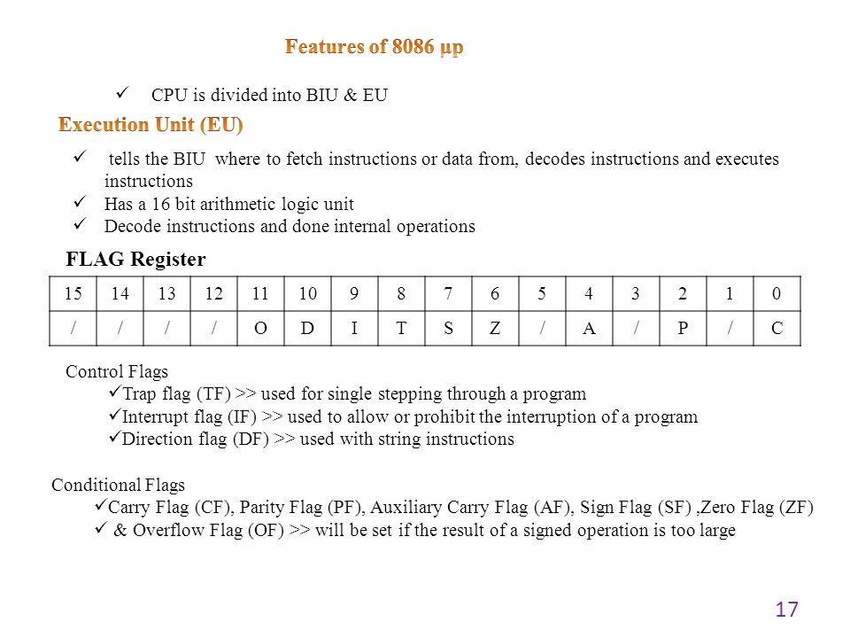 Features of 8086 μp Execution Unit (EU) FLAG Register