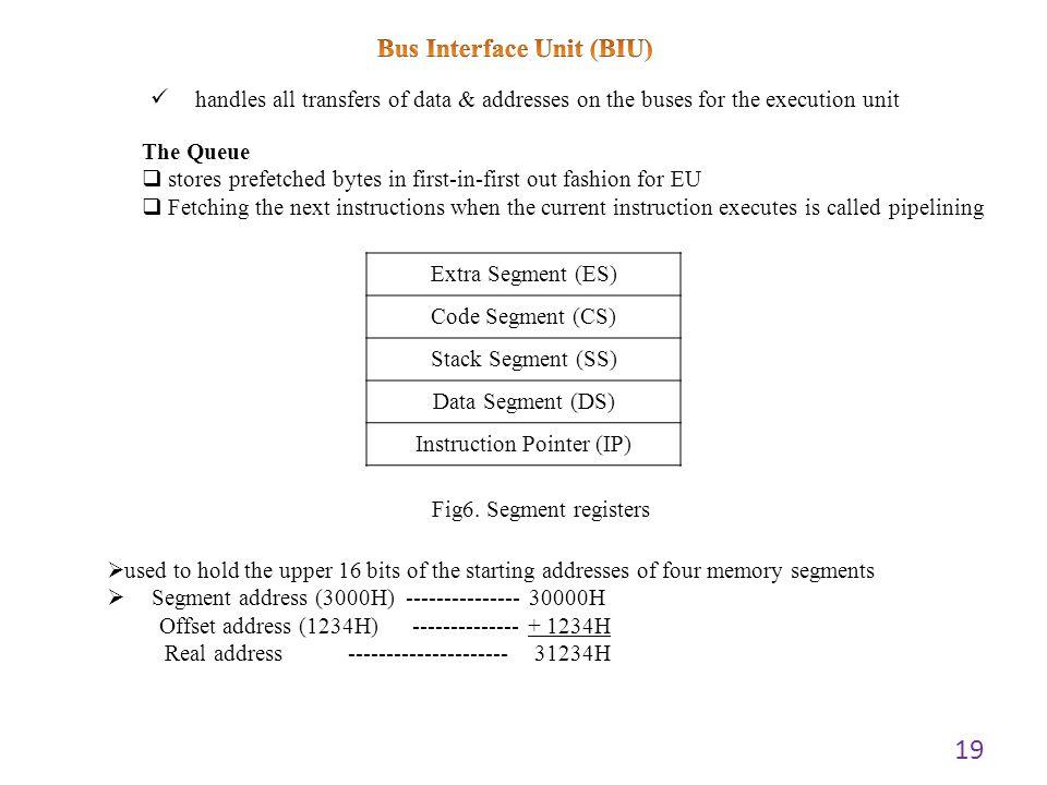 Instruction Pointer (IP)