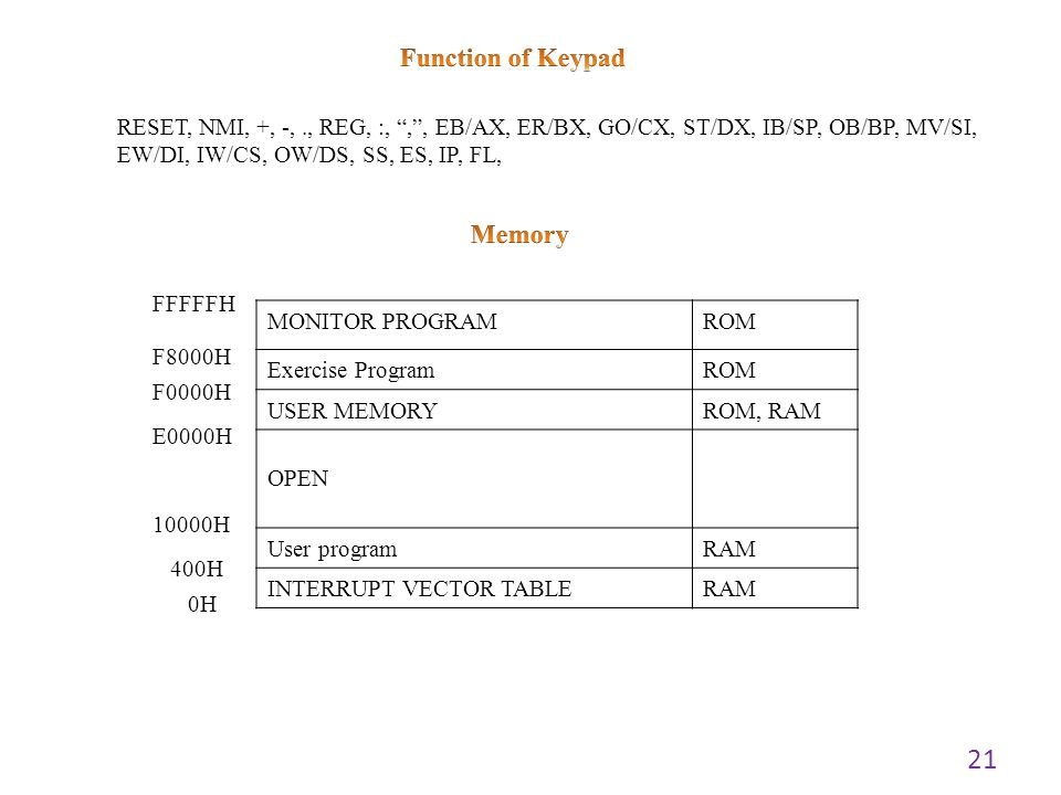 Function of Keypad Memory
