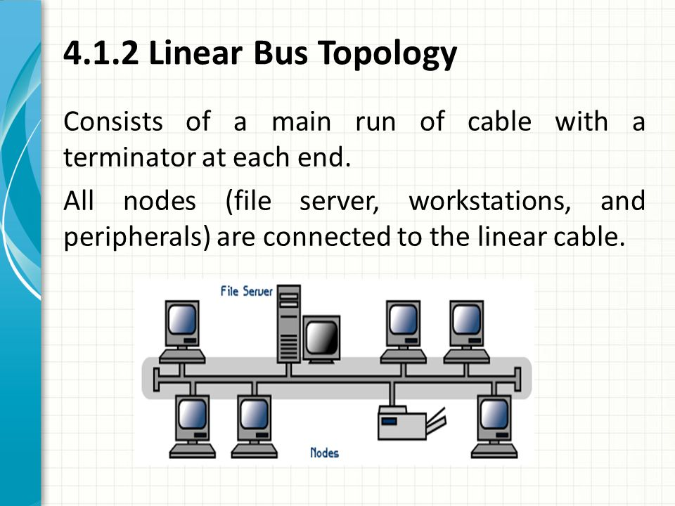 4.1.2 Linear Bus Topology