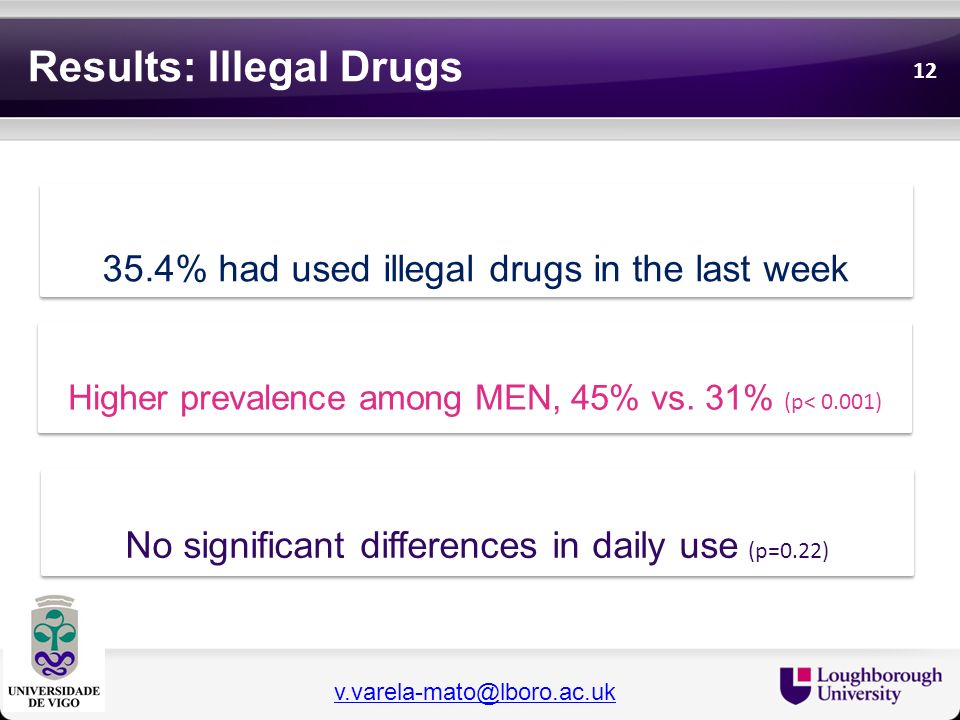 Results: Illegal Drugs