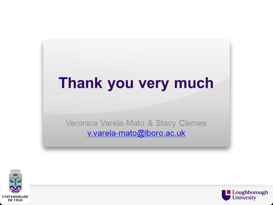 Veronica Varela-Mato & Stacy Clemes v.varela-mato@lboro.ac.uk