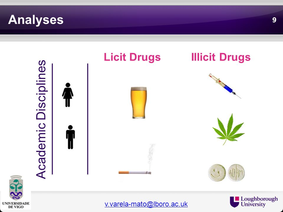 Analyses Academic Disciplines Licit Drugs Illicit Drugs
