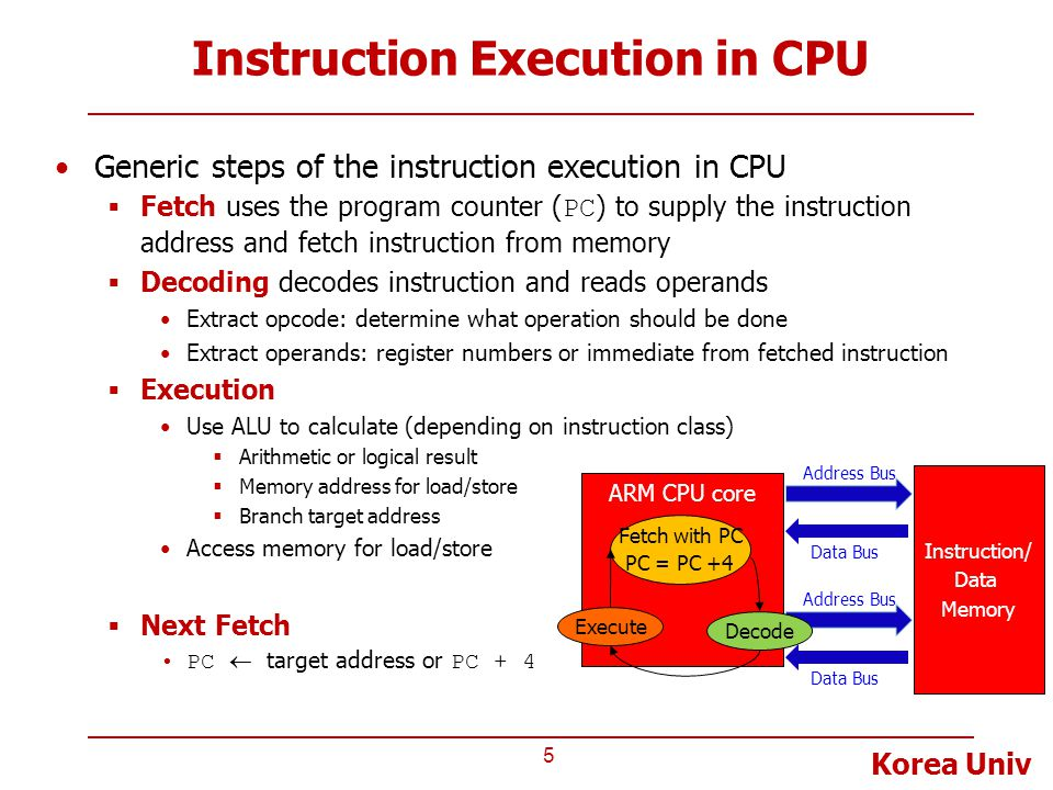 Instruction Execution in CPU