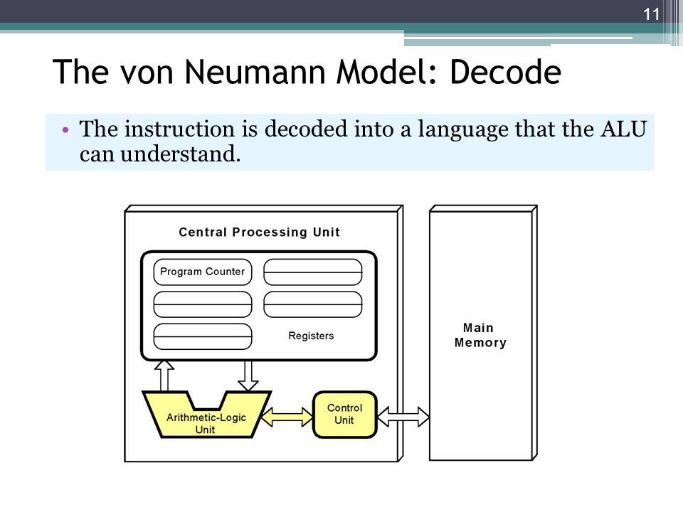 The von Neumann Model: Decode