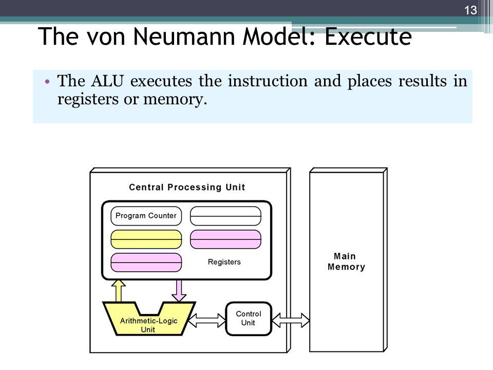 The von Neumann Model: Execute