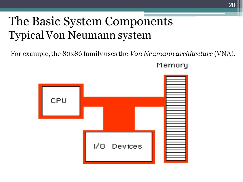 The Basic System Components