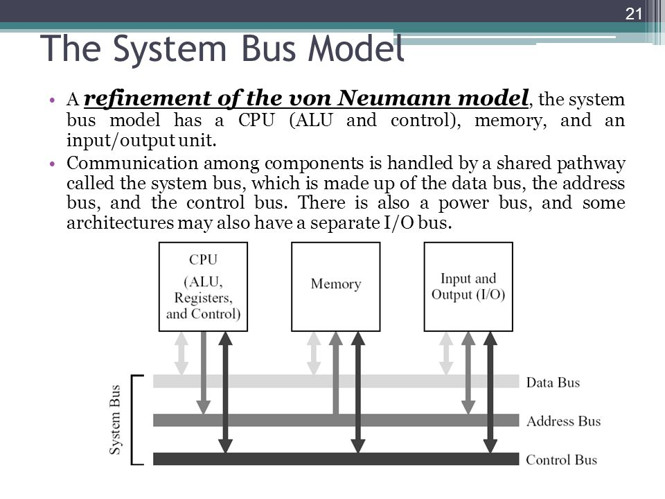 The System Bus Model A refinement of the von Neumann model, the system bus model has a CPU (ALU and control), memory, and an input/output unit.