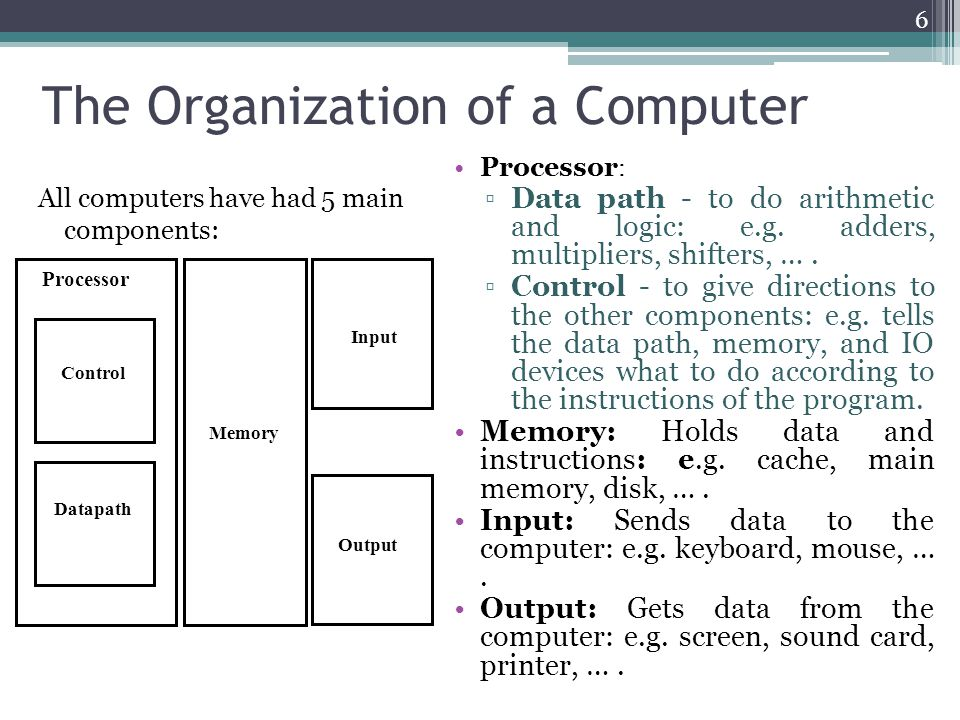 The Organization of a Computer