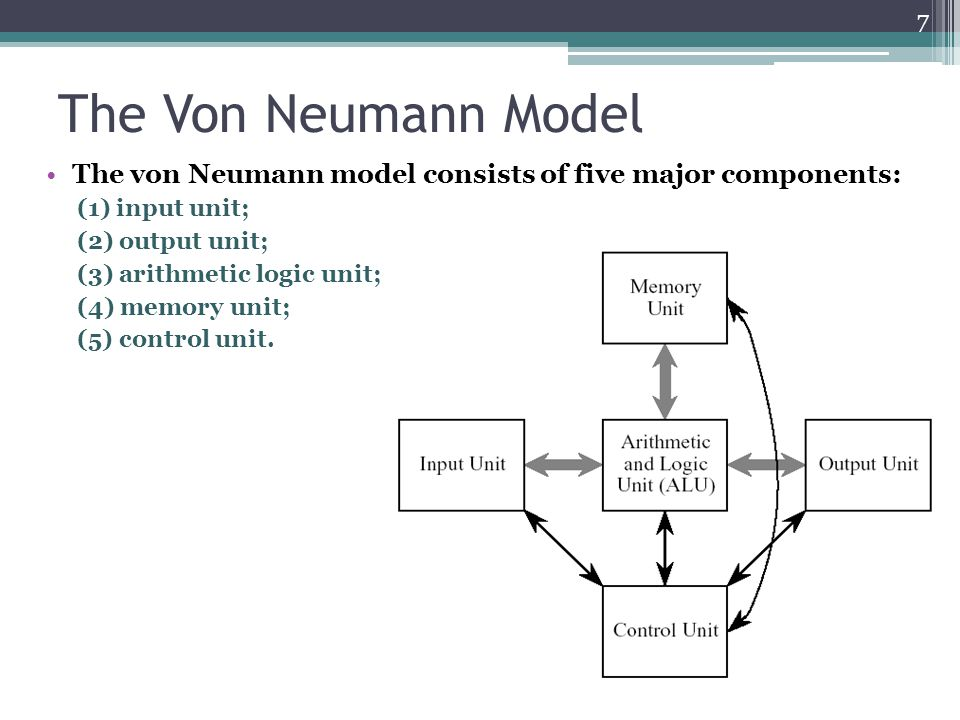 The Von Neumann Model The von Neumann model consists of five major components: (1) input unit; (2) output unit;