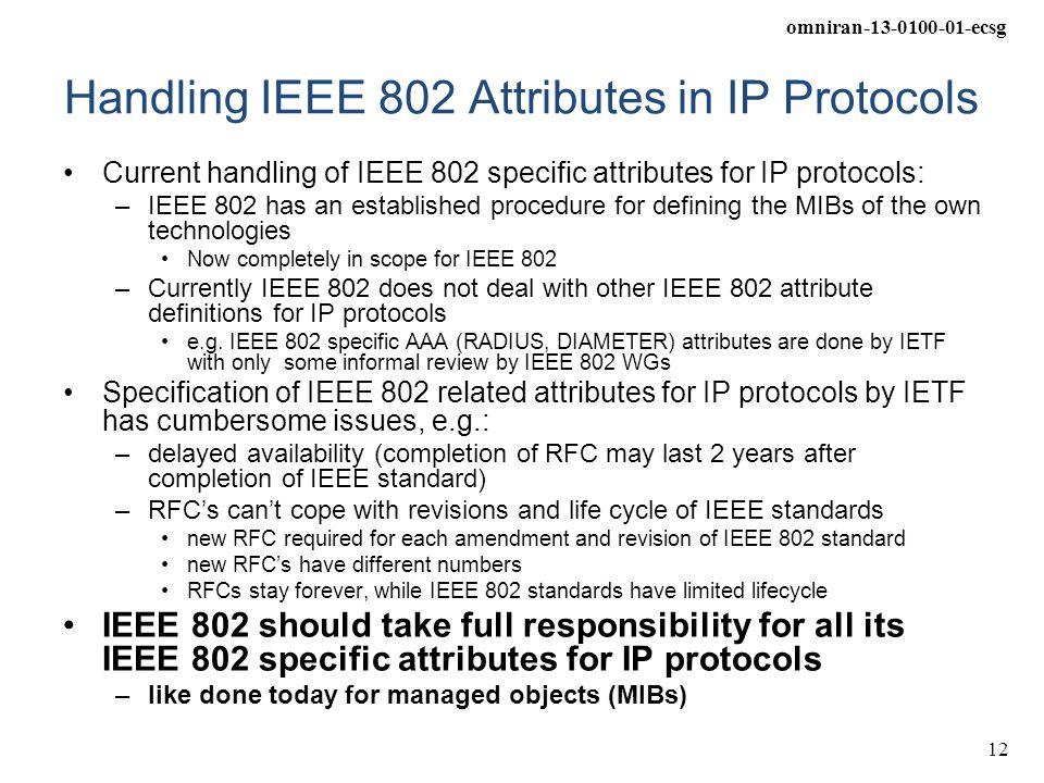 Handling IEEE 802 Attributes in IP Protocols