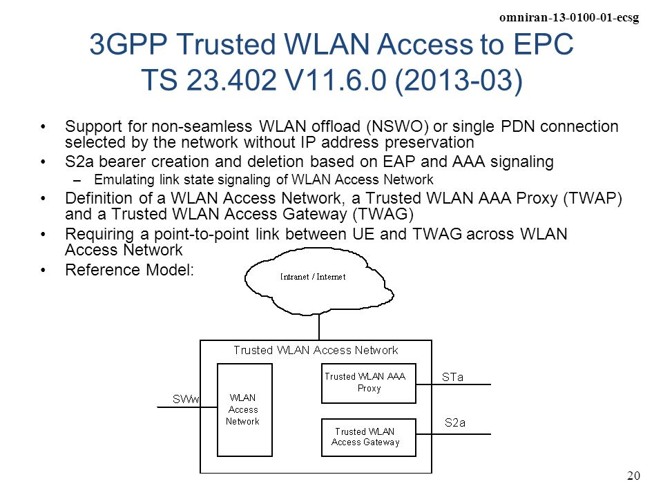 3GPP Trusted WLAN Access to EPC TS 23.402 V11.6.0 (2013-03)