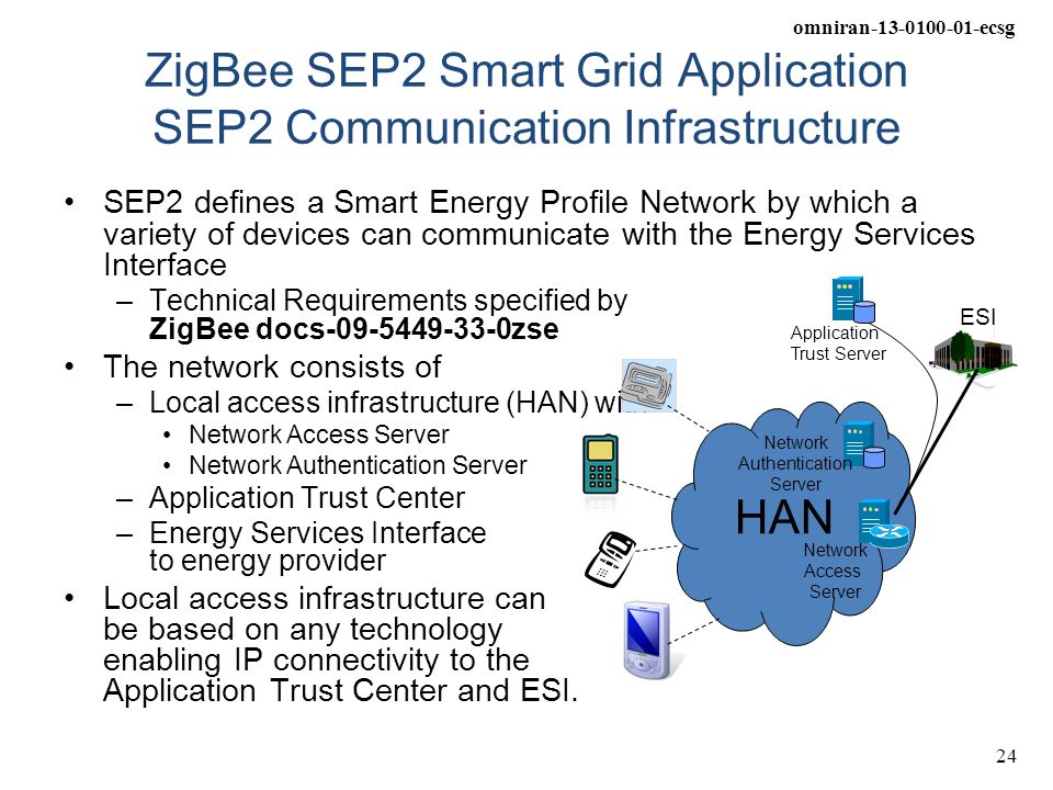 ZigBee SEP2 Smart Grid Application SEP2 Communication Infrastructure