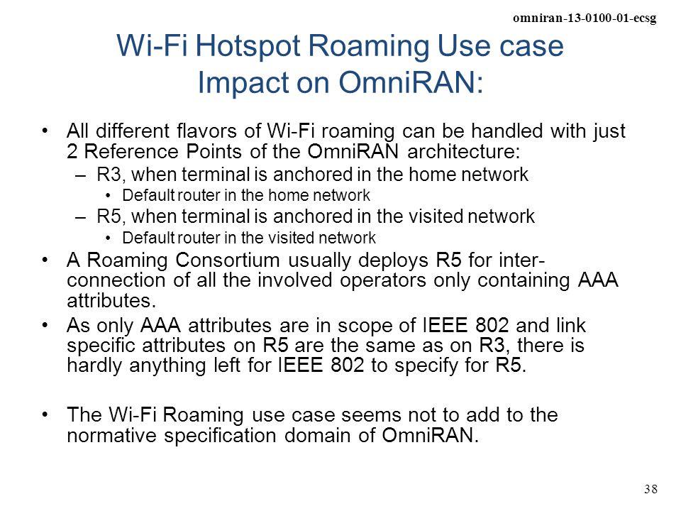 Wi-Fi Hotspot Roaming Use case Impact on OmniRAN: