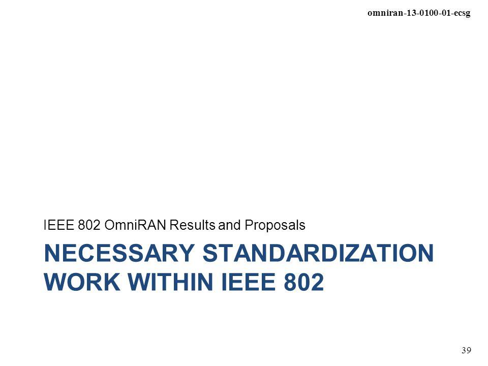 Necessary standardization work within IEEE 802