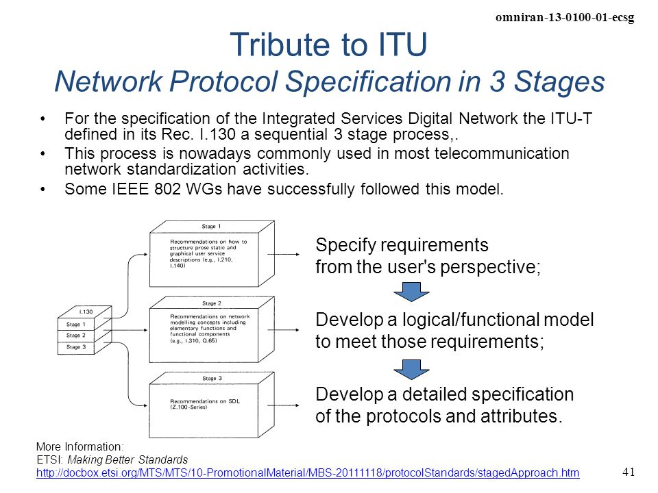 Tribute to ITU Network Protocol Specification in 3 Stages